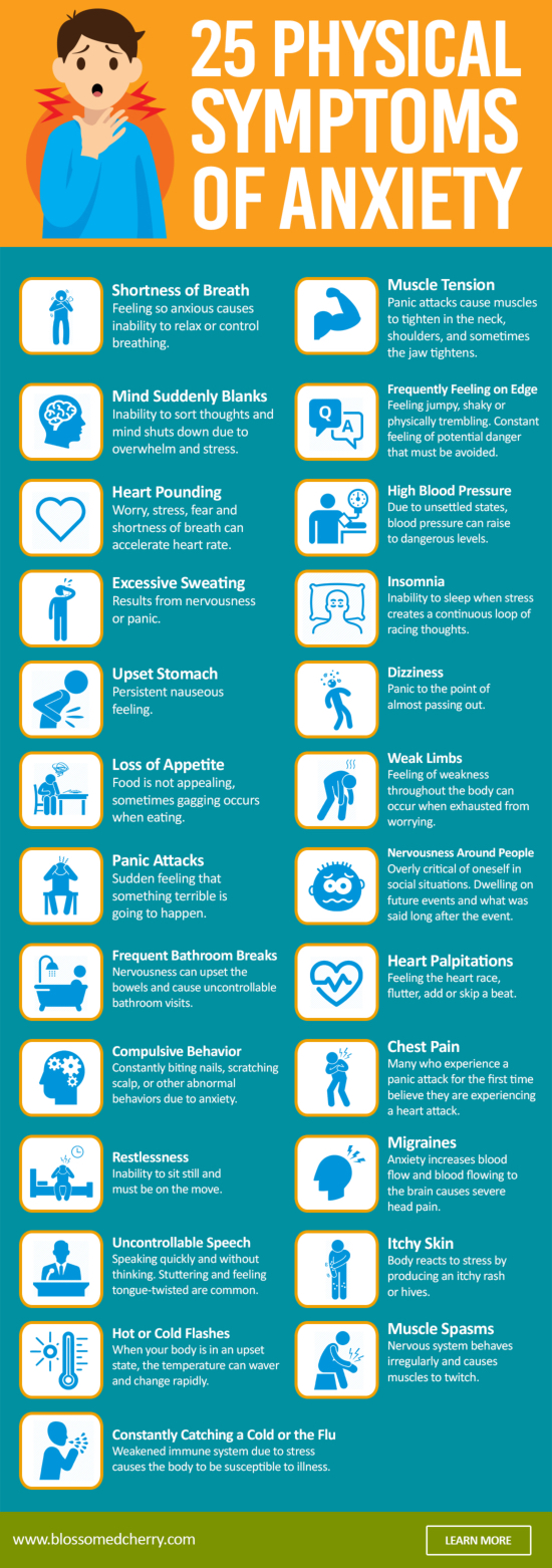 physical symptoms of anxiety infographic