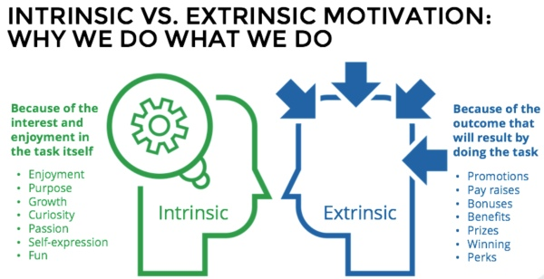 extrinsic motivation vs intrinsic motivation